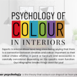 Color Psychology: A Powerful Tool for Interior Designers – Infographic